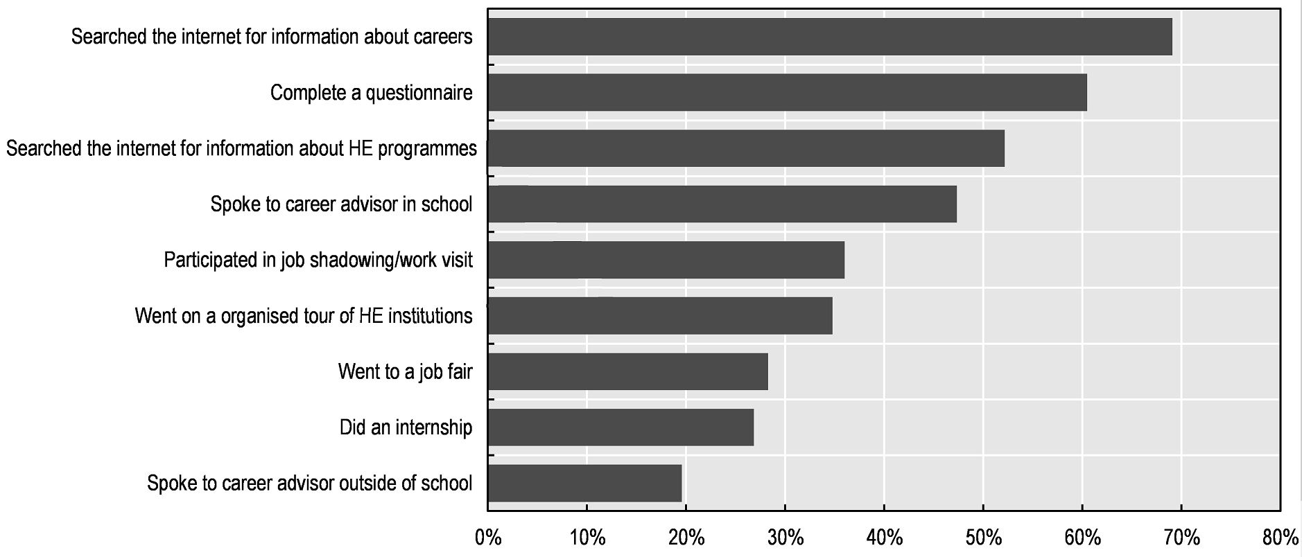 Show and tell: Employers and career guidance